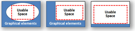 Notice how the graphical or branding elements of a background can constrict the usable space on PowerPoint slides.
