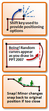 These three problems occur when you're freeform drawing in PowerPoint 2007.