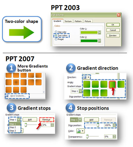 Creating two-color gradient effects in PPT 2007 is a little more of a challenge as the process has changed significantly.