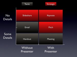 31 flavors of powerpoint part i powerpoint ninja