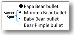 Momma and baby bear sized bullets are best.