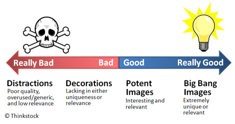 What Makes an Image Good for Presentations – Part I ...